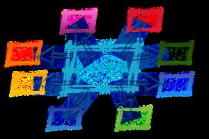 schéma de mutualisation de service